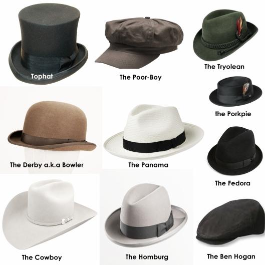 The most relevant hat styles/ I modelli di cappello più rilevanti.